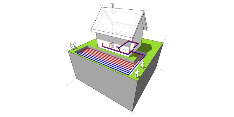 Pompe à chaleur sol-eau : prix, fonctionnement et prime